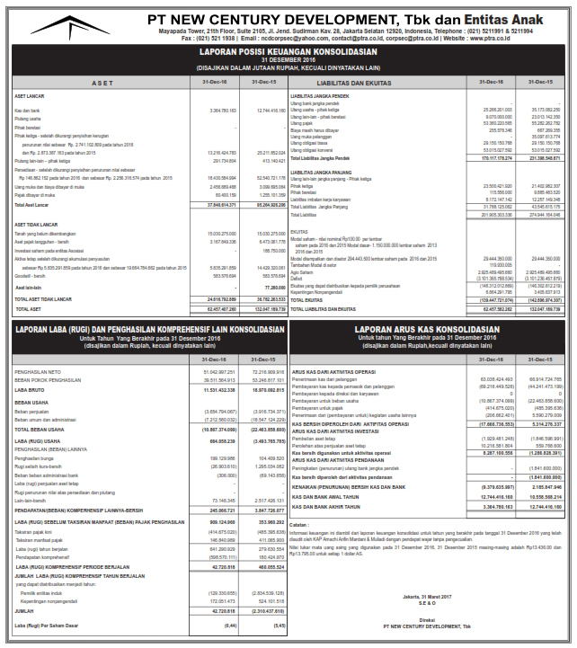 Iklan Laporan Keuangan per 31 Desember 2016